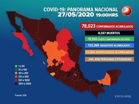 Aumentan a 78,023 los casos positivos de Covid-19 en México