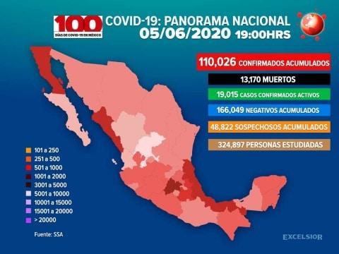 México supera los 110 mil casos de coronavirus